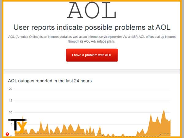 Check possible server outages at AOL